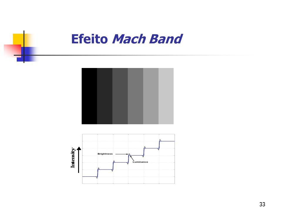 32 Efeito Mach Band A interacção espacial da luminância a partir dum objecto e o seu ambiente Envolvente cria um fenómeno chamado efeito de match band.