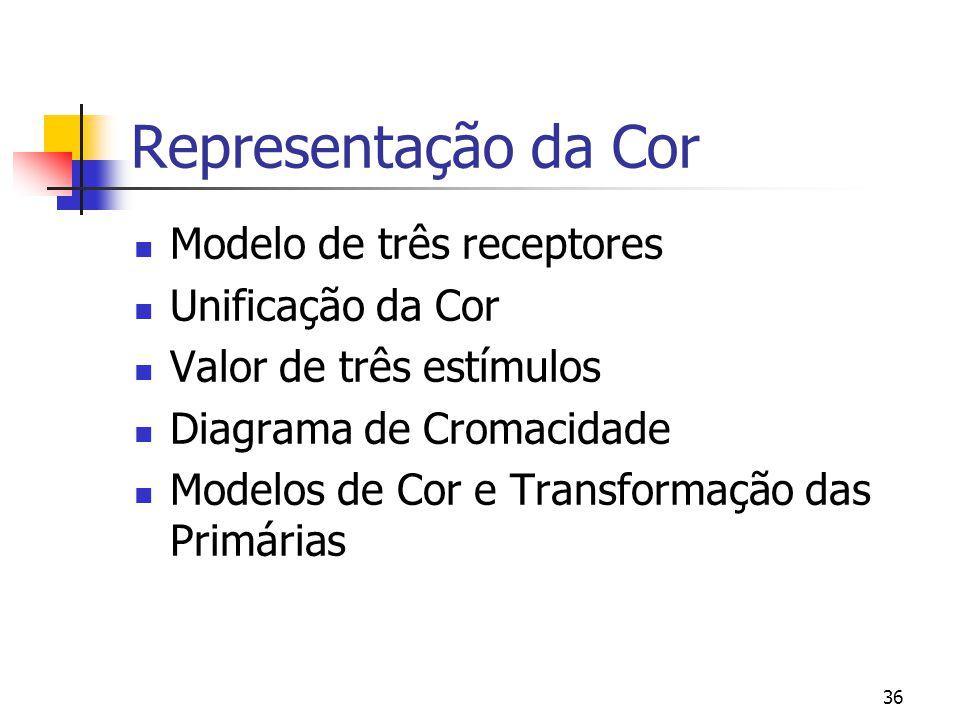 35 Representação da Cor