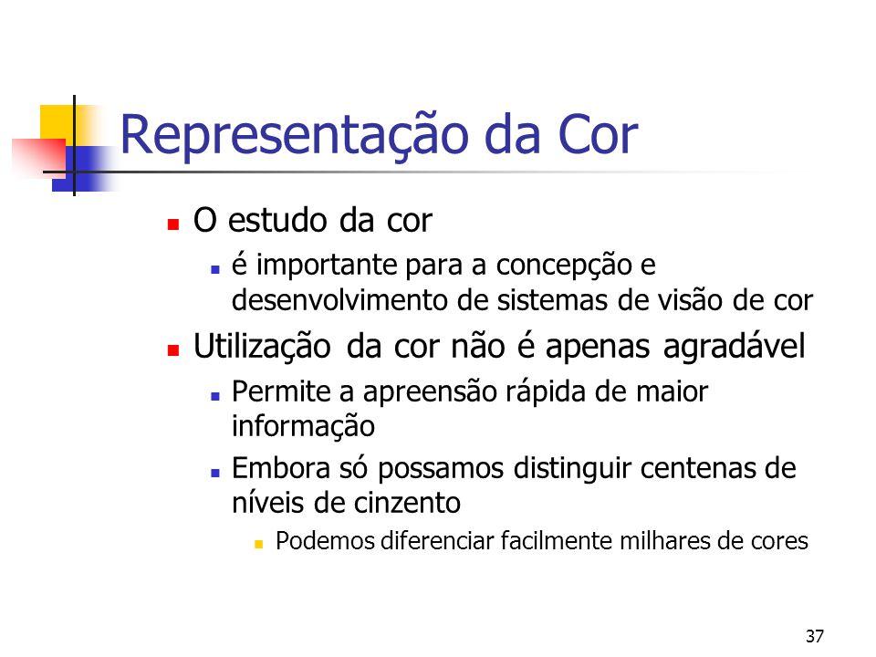 36 Representação da Cor  Modelo de três receptores  Unificação da Cor  Valor de três estímulos  Diagrama de Cromacidade  Modelos de Cor e Transformação das Primárias