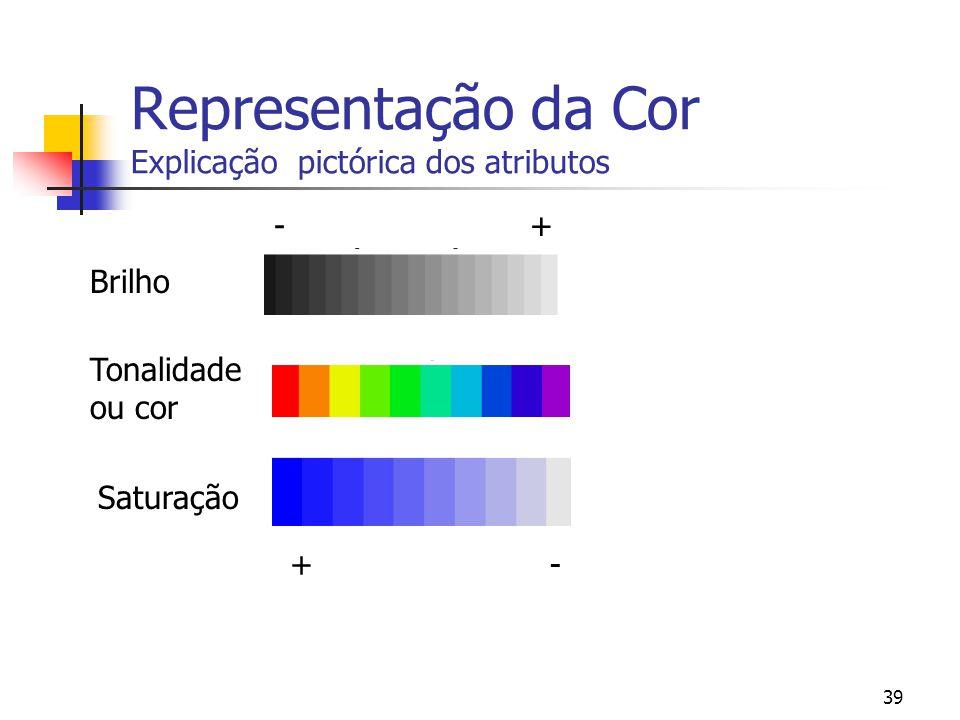 38 Representação da cor  Principais atributos perceptuais da cor  Brilho  luminância percebida  Cor ou tonalidade  amarelo, vermelho, verde, etc...