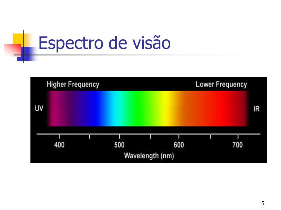 65 Espaço de Cores Não Uniformes Experiência do espaço perceptual com dois círculos concênctricos no espaço de cores RGB.