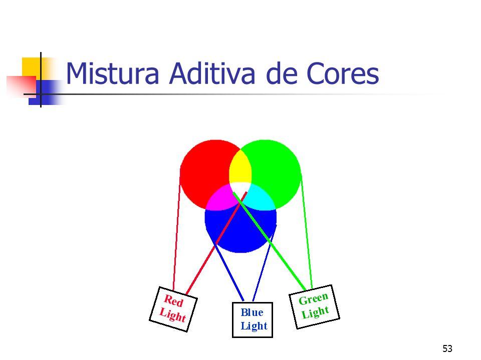 52 Unificação de cores Leis usadas para unificação de cores  Qualquer cor pode ser conseguida misturando no máximo três luzes coloridas  A luminância da mistura é a soma da luminância das componentes  Adição de cores:  Se as cores A e B unificam com C e D respetivamente, então (A+B) unifica com (C+D)  Subtração de cores:  Se a cor (A+B) unifica com (C+D), e a cor A unifica com D, então B unifica com C
