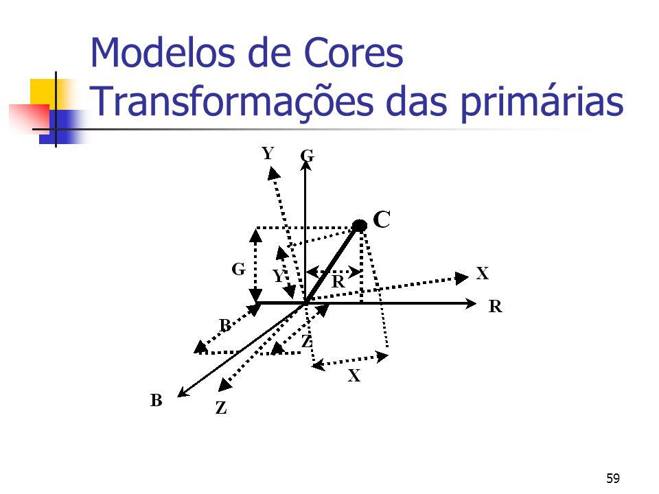 58 Diagrama de Cromacidade