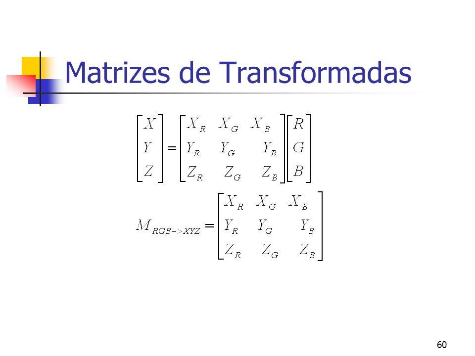 59 Modelos de Cores Transformações das primárias
