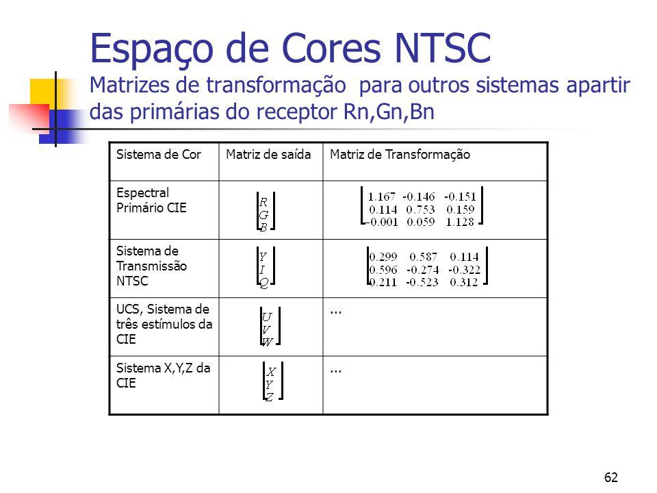 61 Sistemas de Coordenadas de Cores Sistemas de Coordenadas das Cores Definição/ Matriz de Transformação Comentários Sistema espectral primário CIE {R,G,B} Fontes monocromáticas primárias vermelho=700 nm, verde=546.1 nm e azul=435.8 nm O branco de referência tem um espectro plano com R=G=B=1 Sistema CIE {X,Y,Z} Y=luminância Os valores dos tr~es estímulos são positivos UCS Escala de cromacidade uniforme CIE: U, V,W Os eclipes Mac Adam são na maioria cículos Sistema de recpeção primária NTSC Rn,Gn,Bn A transformação linear de X,Y,Z é baseada nas primárias do fósforo da TV Sistema de transformação NTSC: Y=luminância, I,Q=crominância Usada para transmissão de TV na América do Norte