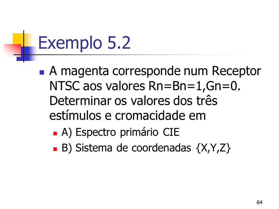 63 Diagrama de Cromacidade PAL e NTSC