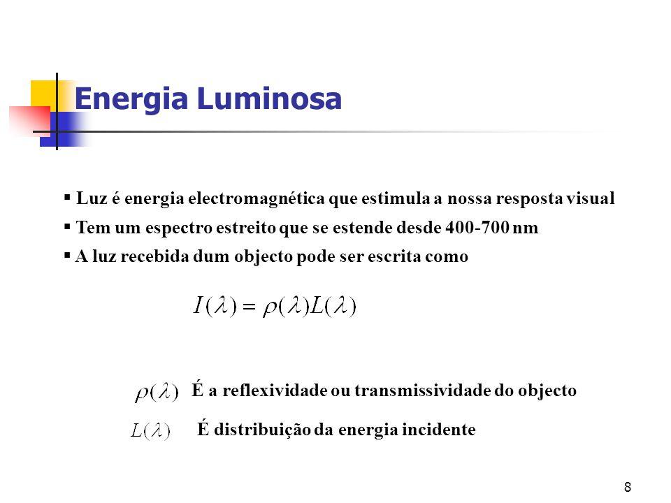 8 Energia Luminosa  Luz é energia electromagnética que estimula a nossa resposta visual  Tem um espectro estreito que se estende desde 400-700 nm  A luz recebida dum objecto pode ser escrita como É a reflexividade ou transmissividade do objecto É distribuição da energia incidente