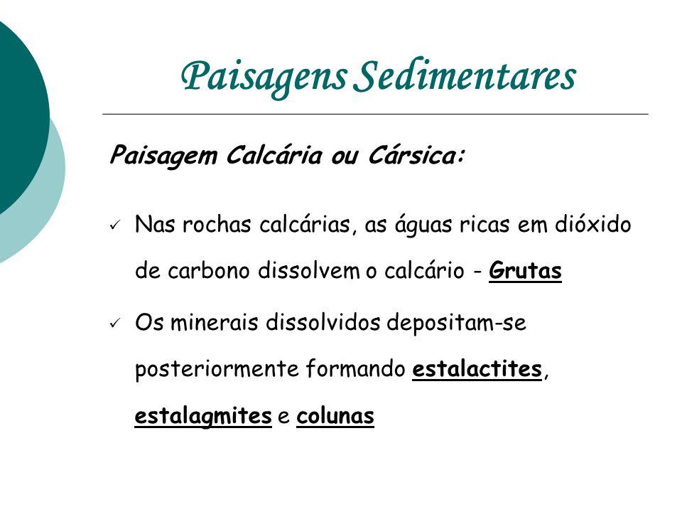Paisagens Sedimentares Paisagem Calcária ou Cársica:  Nas rochas calcárias, as águas ricas em dióxido de carbono dissolvem o calcário - Grutas  Os minerais dissolvidos depositam-se posteriormente formando estalactites, estalagmites e colunas