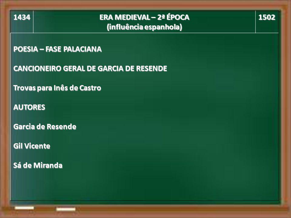 1434 ERA MEDIEVAL – 2ª ÉPOCA (influência espanhola) 1502 POESIA – FASE PALACIANA CANCIONEIRO GERAL DE GARCIA DE RESENDE Trovas para Inês de Castro AUT