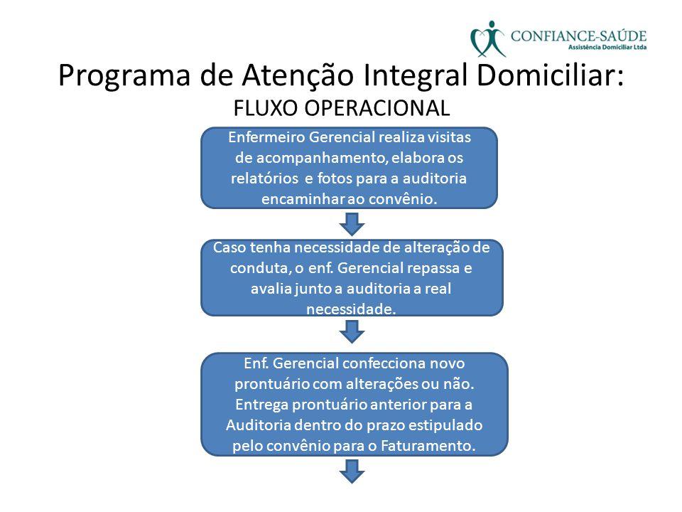 FLUXO OPERACIONAL Programa de Atenção Integral Domiciliar: Enfermeiro Gerencial realiza visitas de acompanhamento, elabora os relatórios e fotos para