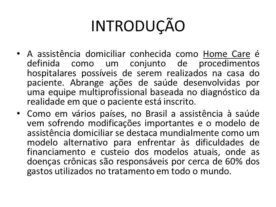INTRODUÇÃO • A assistência domiciliar conhecida como Home Care é definida como um conjunto de procedimentos hospitalares possíveis de serem realizados