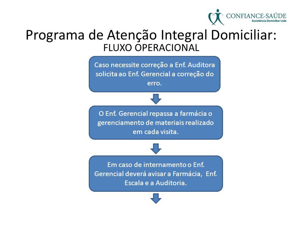 FLUXO OPERACIONAL Programa de Atenção Integral Domiciliar: Caso necessite correção a Enf. Auditora solicita ao Enf. Gerencial a correção do erro. Em c