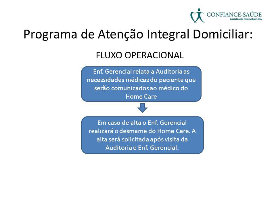FLUXO OPERACIONAL Programa de Atenção Integral Domiciliar: Enf. Gerencial relata a Auditoria as necessidades médicas do paciente que serão comunicados