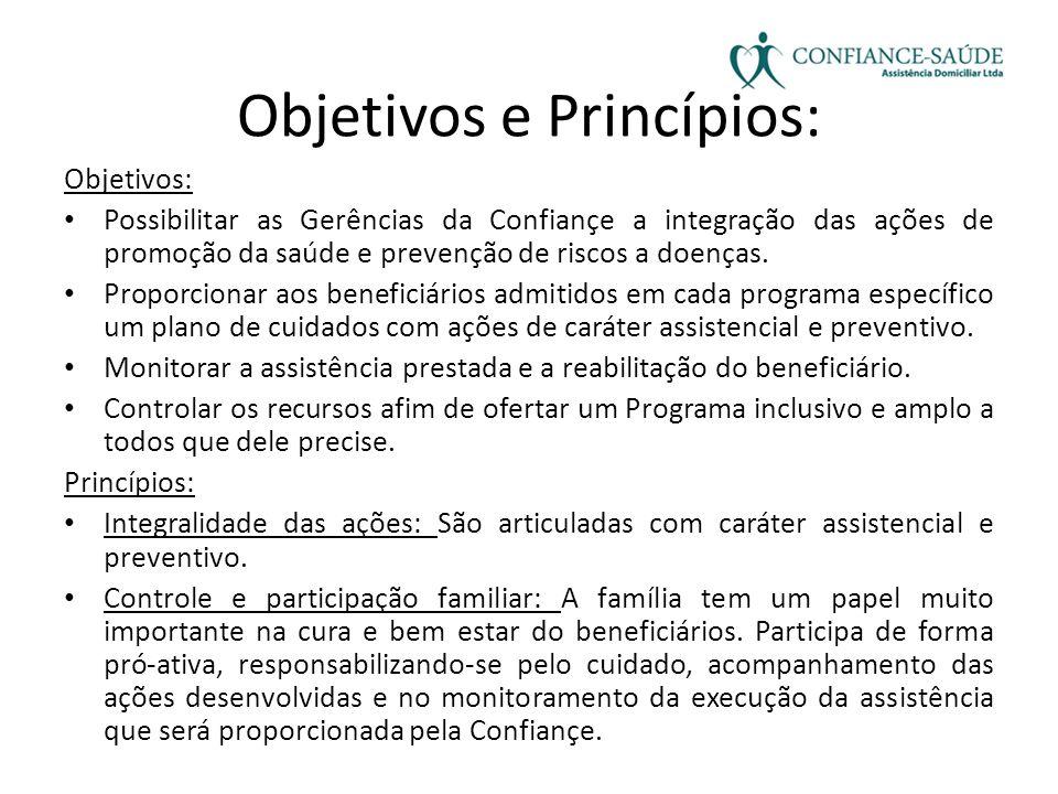 Objetivos e Princípios: Objetivos: • Possibilitar as Gerências da Confiançe a integração das ações de promoção da saúde e prevenção de riscos a doença