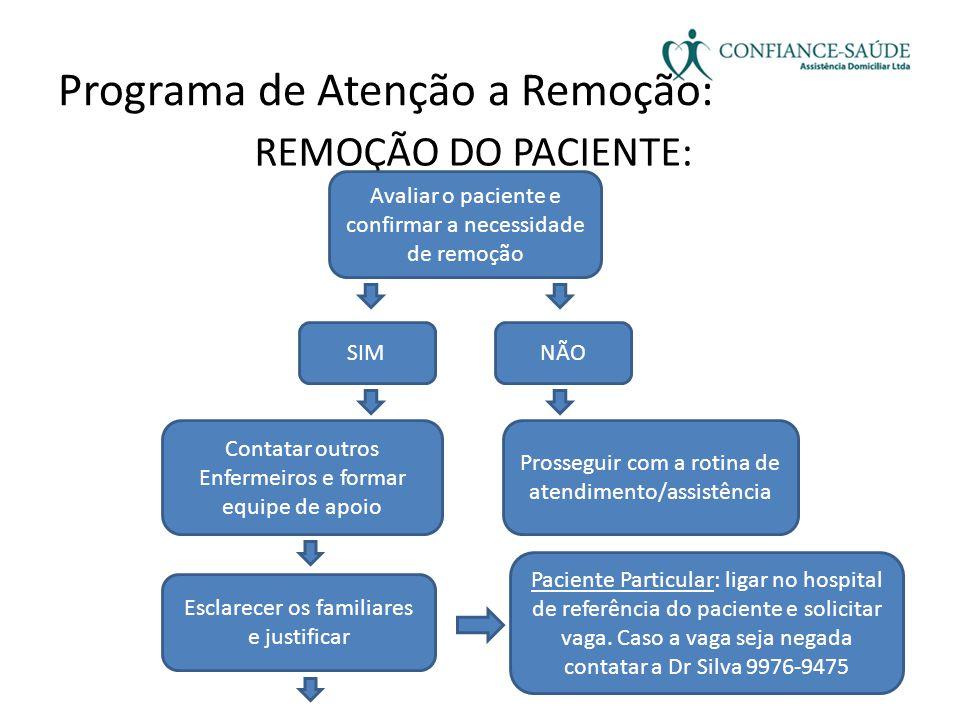 Programa de Atenção a Remoção: REMOÇÃO DO PACIENTE: Avaliar o paciente e confirmar a necessidade de remoção SIMNÃO Prosseguir com a rotina de atendime