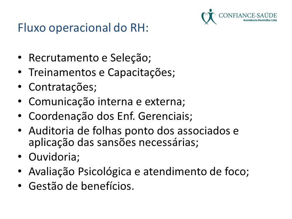 • Recrutamento e Seleção; • Treinamentos e Capacitações; • Contratações; • Comunicação interna e externa; • Coordenação dos Enf. Gerenciais; • Auditor