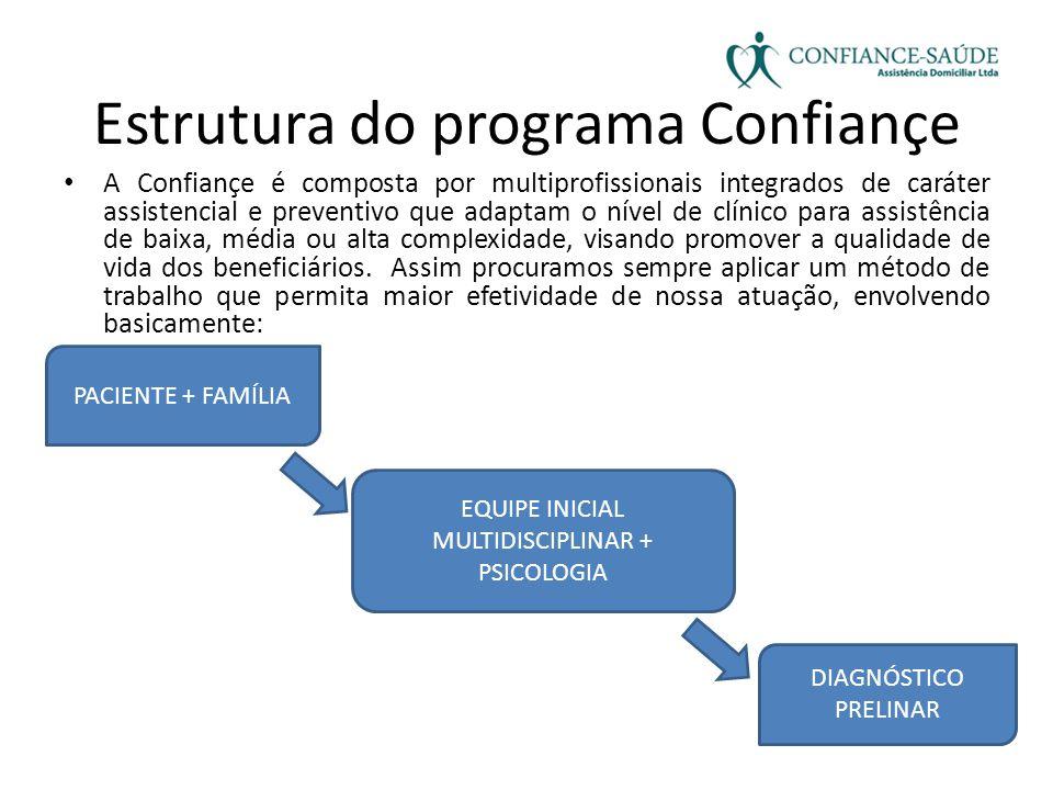 Estrutura do programa Confiançe • A Confiançe é composta por multiprofissionais integrados de caráter assistencial e preventivo que adaptam o nível de