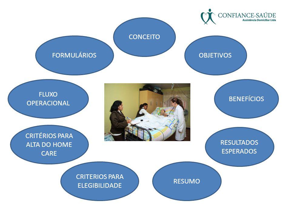 CONCEITO OBJETIVOS BENEFÍCIOS CRITÉRIOS PARA ALTA DO HOME CARE RESUMO CRITERIOS PARA ELEGIBILIDADE RESULTADOS ESPERADOS FORMULÁRIOS FLUXO OPERACIONAL