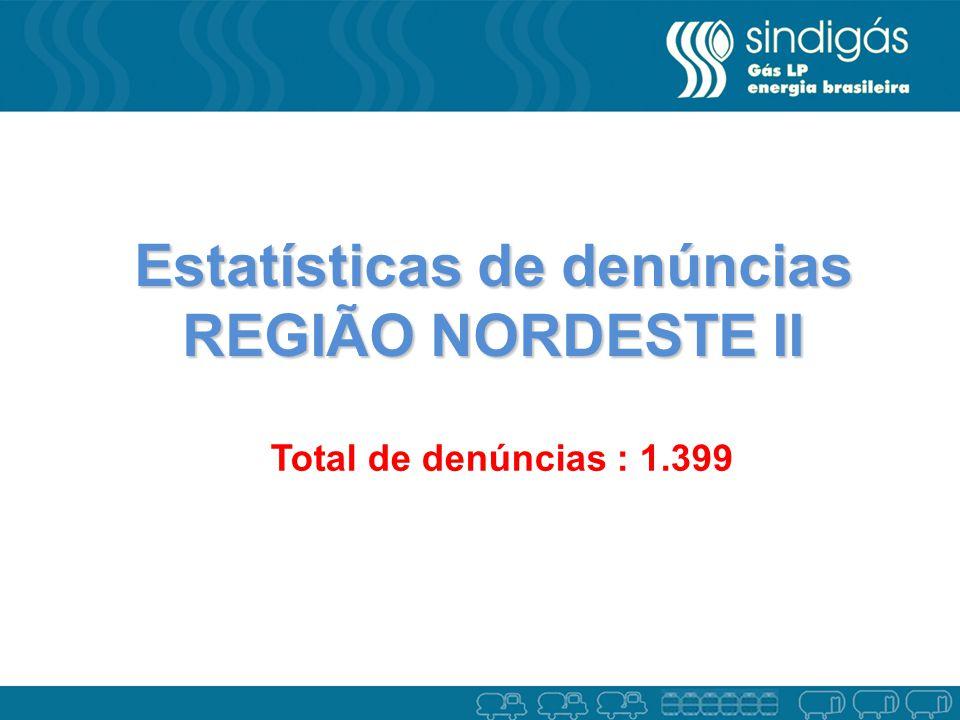 Estatísticas de denúncias REGIÃO NORDESTE II Total de denúncias : 1.399
