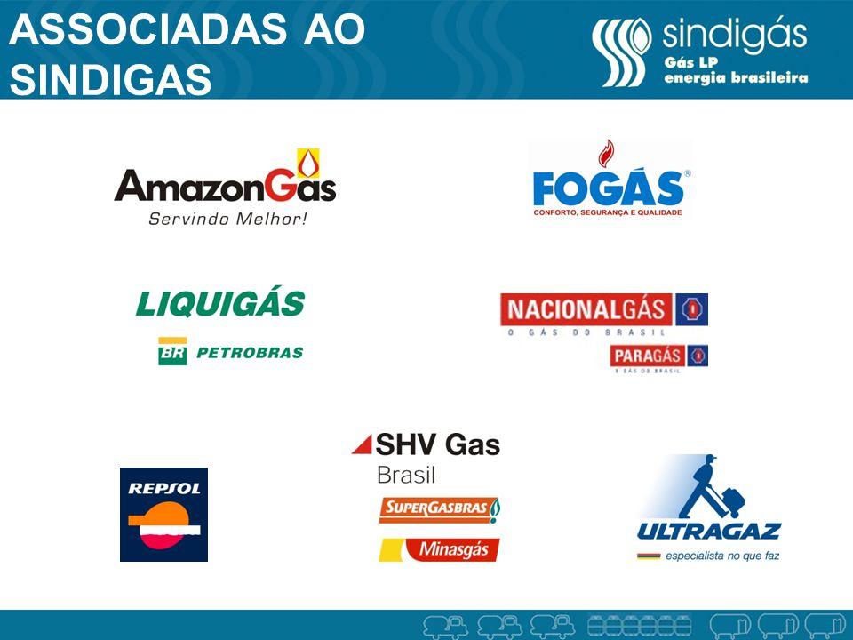 ASSOCIADAS AO SINDIGAS