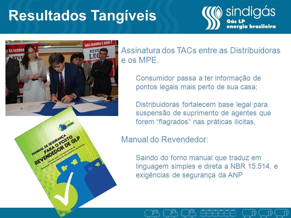 Resultados Tangíveis Assinatura dos TACs entre as Distribuidoras e os MPE. Consumidor passa a ter informação de pontos legais mais perto de sua casa;