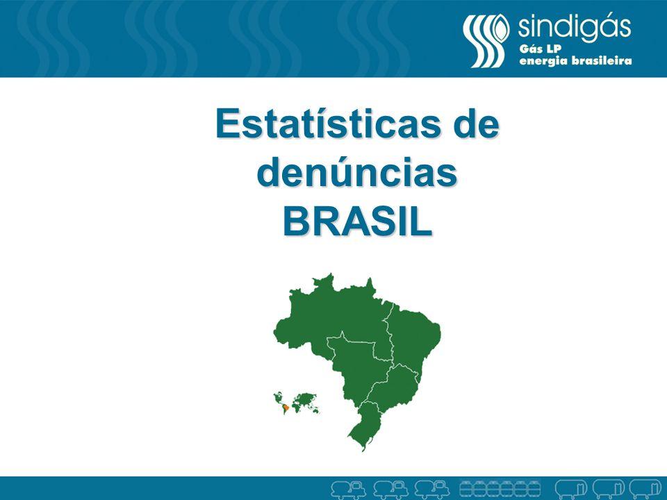 Estatísticas de denúncias BRASIL