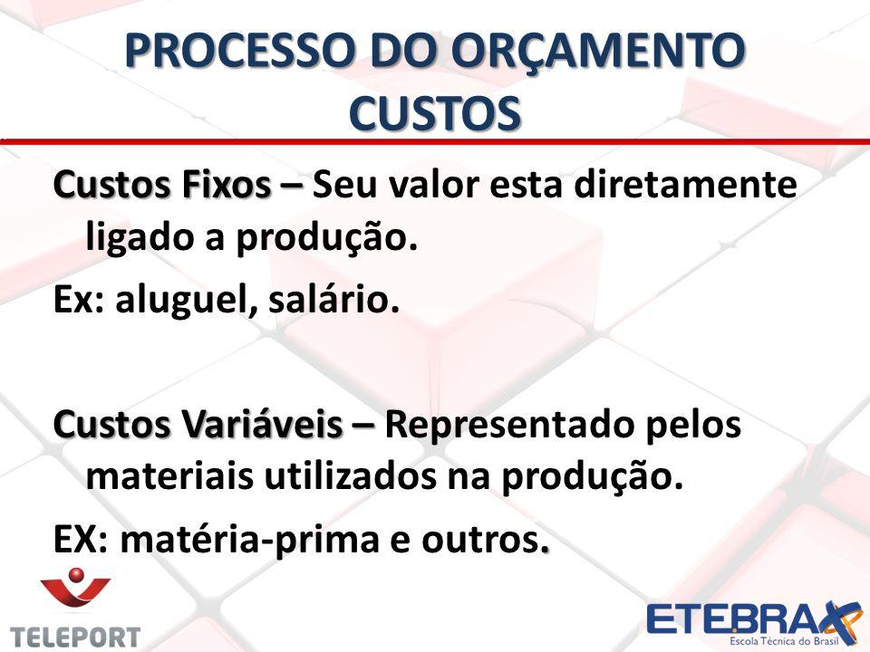 PROCESSO DO ORÇAMENTO CUSTOS Custos Fixos – Custos Fixos – Seu valor esta diretamente ligado a produção.