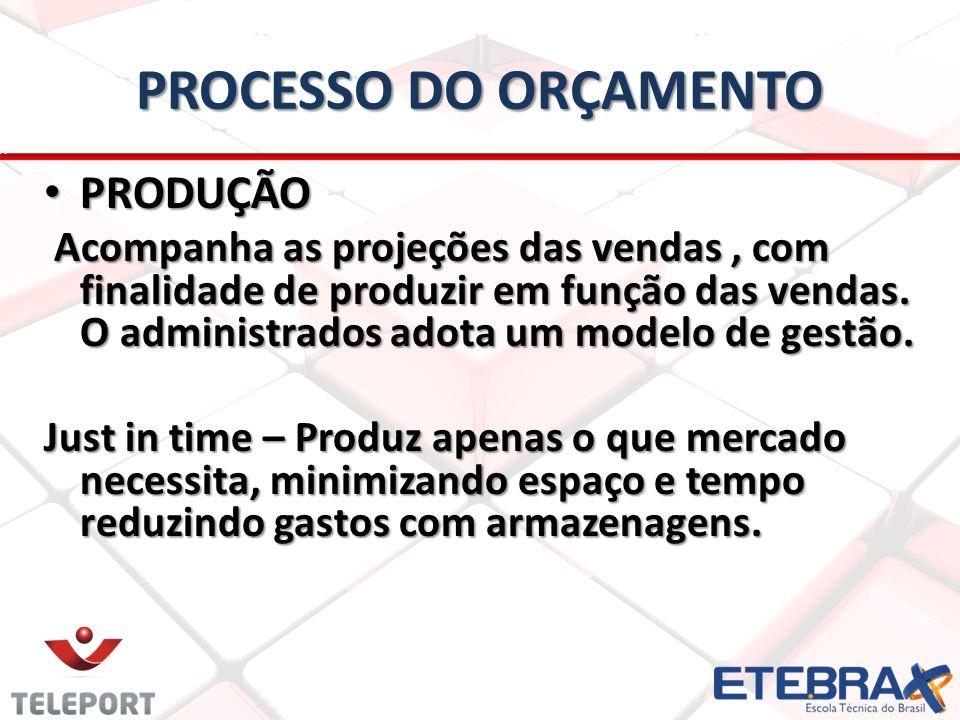 PROCESSO DO ORÇAMENTO • PRODUÇÃO Acompanha as projeções das vendas, com finalidade de produzir em função das vendas.