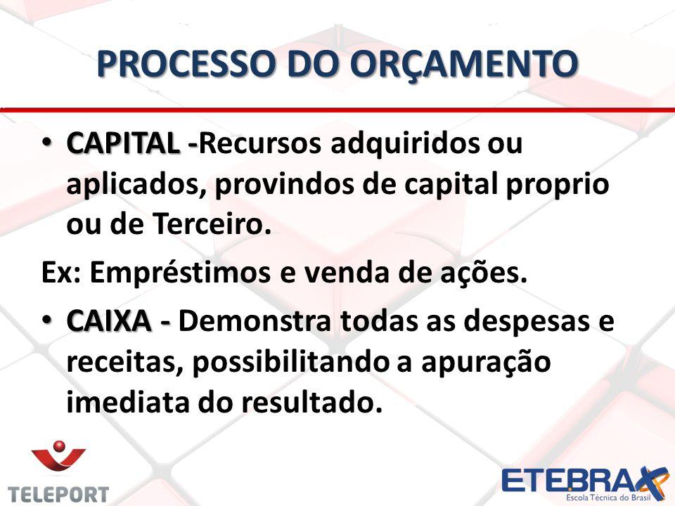 PROCESSO DO ORÇAMENTO • CAPITAL - • CAPITAL -Recursos adquiridos ou aplicados, provindos de capital proprio ou de Terceiro. Ex: Empréstimos e venda de