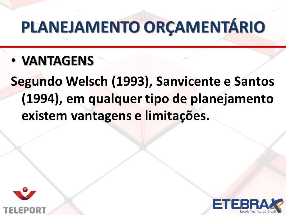 PLANEJAMENTO ORÇAMENTÁRIO • VANTAGENS Segundo Welsch (1993), Sanvicente e Santos (1994), em qualquer tipo de planejamento existem vantagens e limitações.