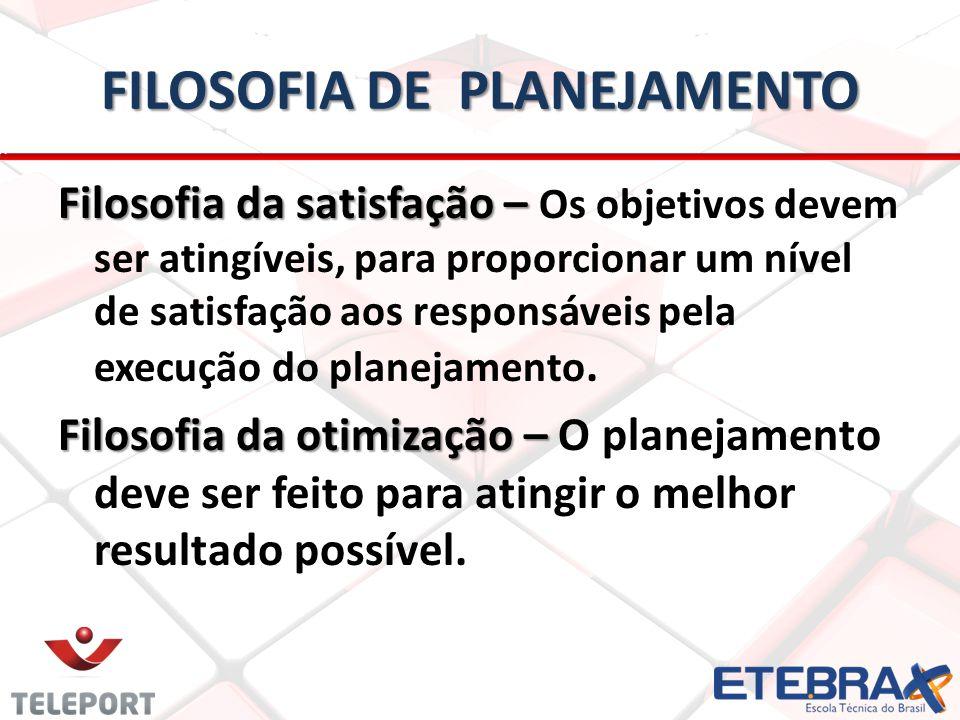 FILOSOFIA DE PLANEJAMENTO Filosofia da satisfação – Filosofia da satisfação – Os objetivos devem ser atingíveis, para proporcionar um nível de satisfação aos responsáveis pela execução do planejamento.