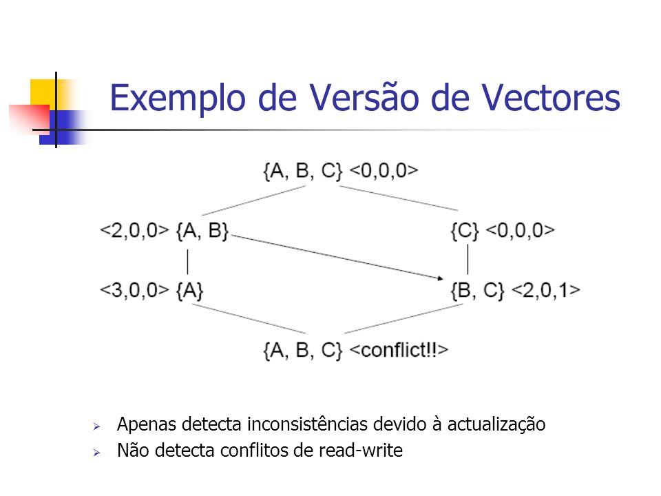 Exemplo de Versão de Vectores  Apenas detecta inconsistências devido à actualização  Não detecta conflitos de read-write