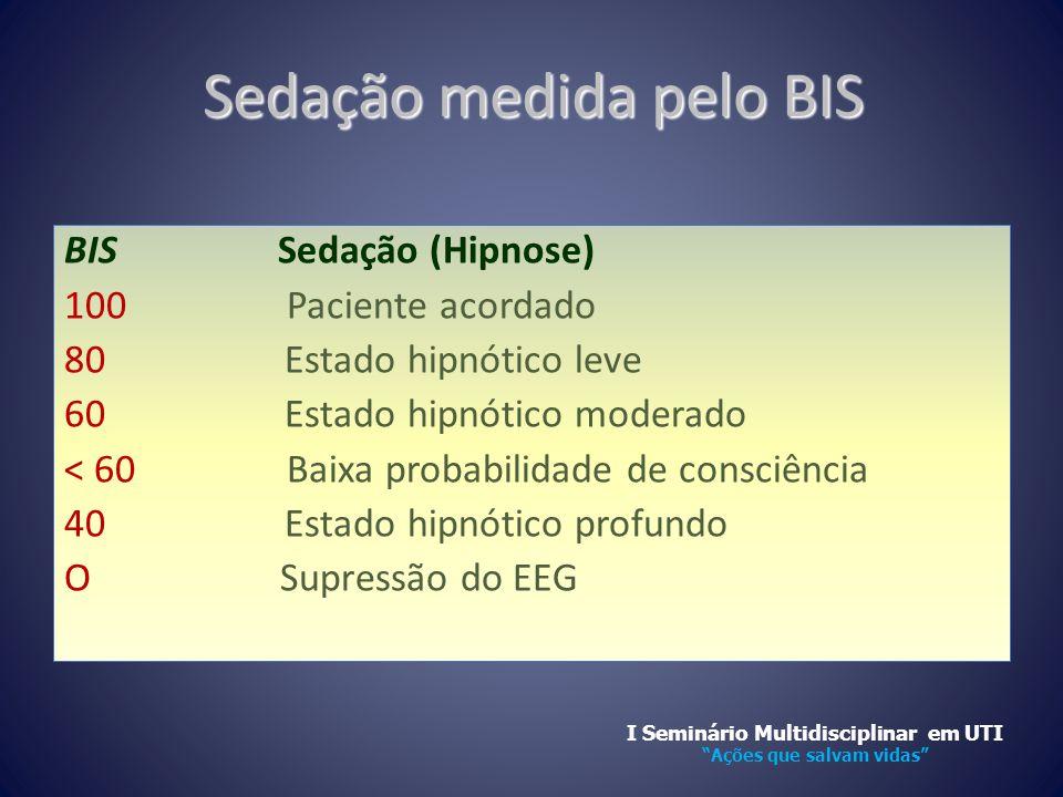 Sedação medida pelo BIS BIS Sedação (Hipnose) 100 Paciente acordado 80 Estado hipnótico leve 60 Estado hipnótico moderado < 60 Baixa probabilidade de