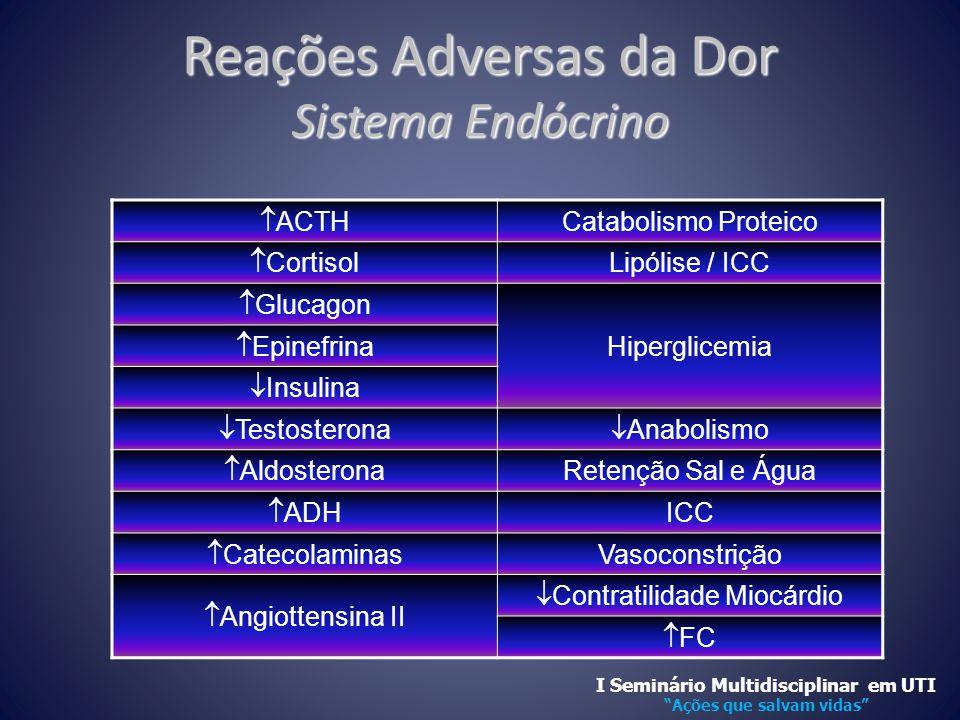 Reações Adversas da Dor Sistema Endócrino  ACTH Catabolismo Proteico  Cortisol Lipólise / ICC  Glucagon Hiperglicemia  Epinefrina  Insulina  Tes