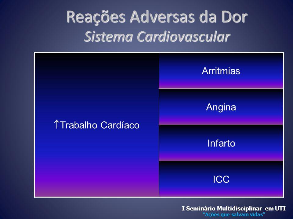 """Reações Adversas da Dor Sistema Cardiovascular  Trabalho Cardíaco Arritmias Angina Infarto ICC I Seminário Multidisciplinar em UTI """"Ações que salvam"""