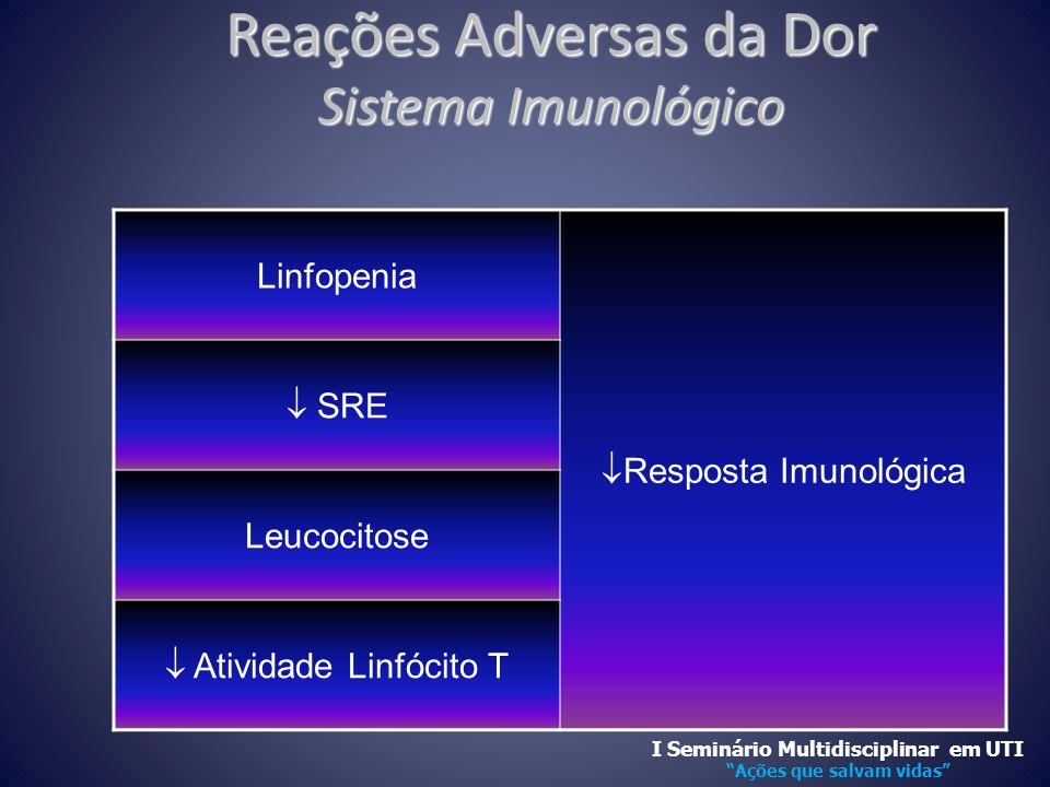 Reações Adversas da Dor Sistema Imunológico Linfopenia  Resposta Imunológica  SRE Leucocitose  Atividade Linfócito T I Seminário Multidisciplinar e