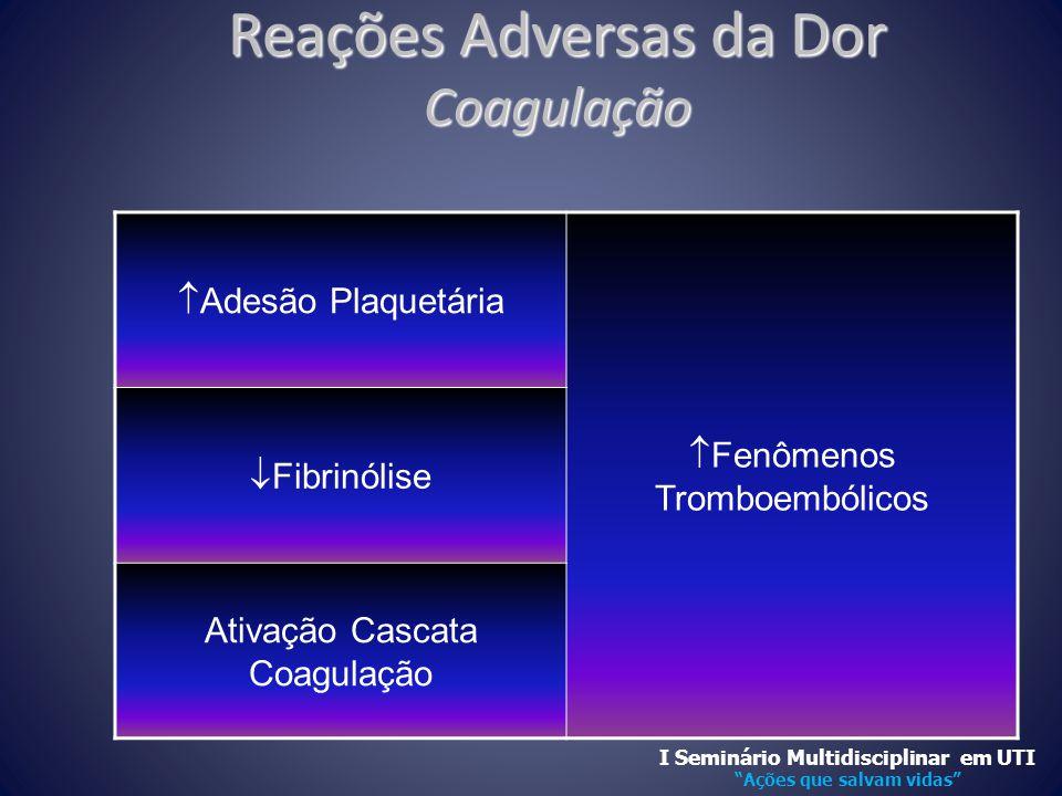 Reações Adversas da Dor Coagulação  Adesão Plaquetária  Fenômenos Tromboembólicos  Fibrinólise Ativação Cascata Coagulação I Seminário Multidiscipl