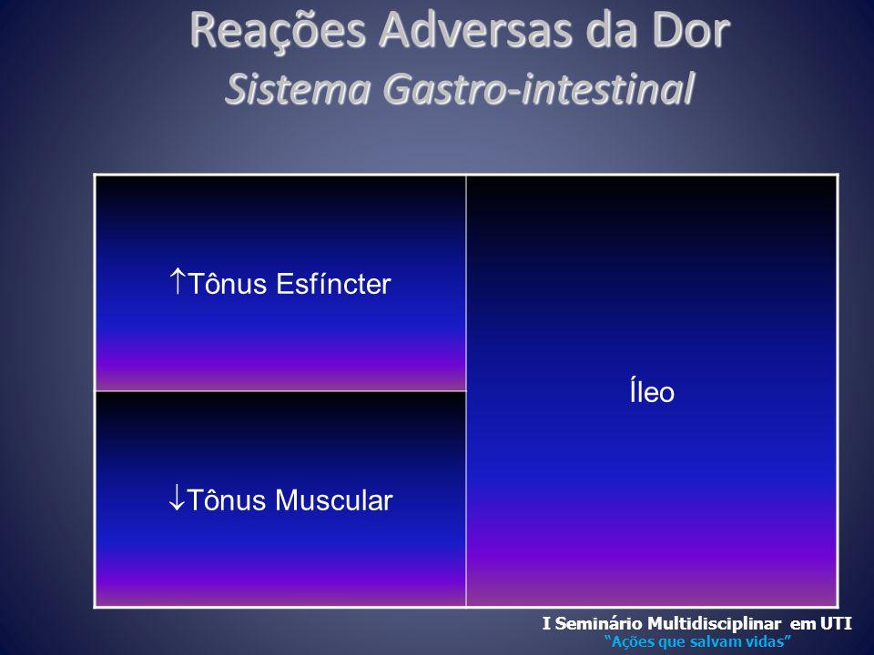 """Reações Adversas da Dor Sistema Gastro-intestinal  Tônus Esfíncter Íleo  Tônus Muscular I Seminário Multidisciplinar em UTI """"Ações que salvam vidas"""""""