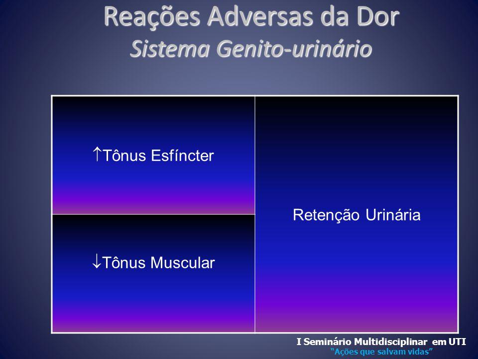"""Reações Adversas da Dor Sistema Genito-urinário  Tônus Esfíncter Retenção Urinária  Tônus Muscular I Seminário Multidisciplinar em UTI """"Ações que sa"""