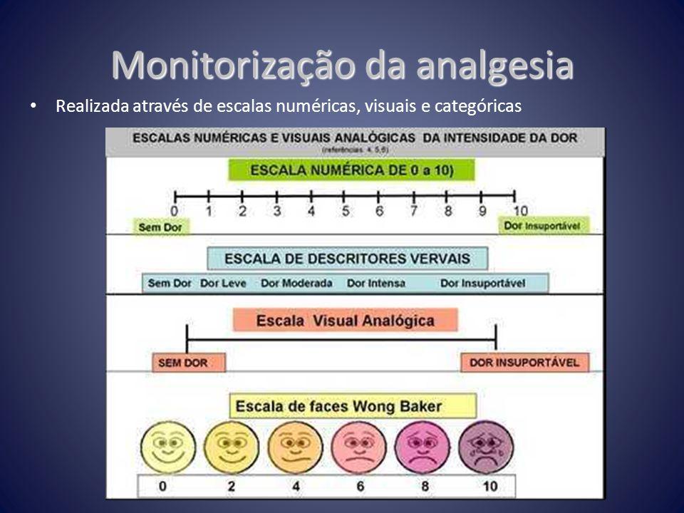 Monitorização da analgesia • Realizada através de escalas numéricas, visuais e categóricas