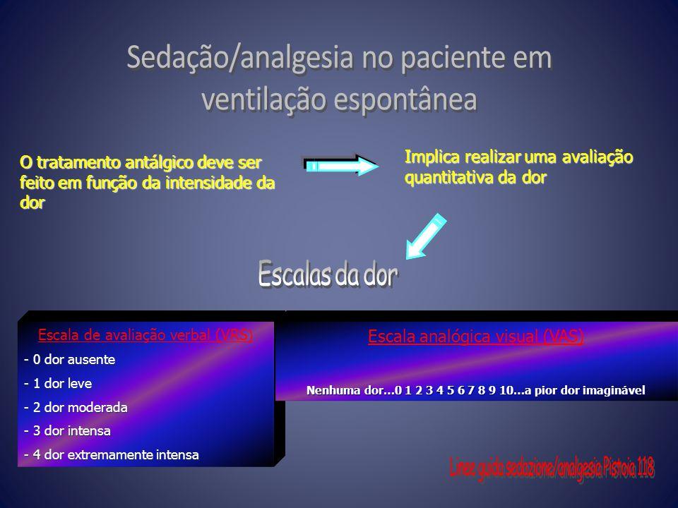 O tratamento antálgico deve ser feito em função da intensidade da dor Implica realizar uma avaliação quantitativa da dor Escala de avaliação verbal (V