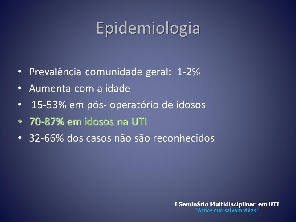 Epidemiologia • Prevalência comunidade geral: 1-2% • Aumenta com a idade • 15-53% em pós- operatório de idosos • 70-87% em idosos na UTI • 32-66% dos