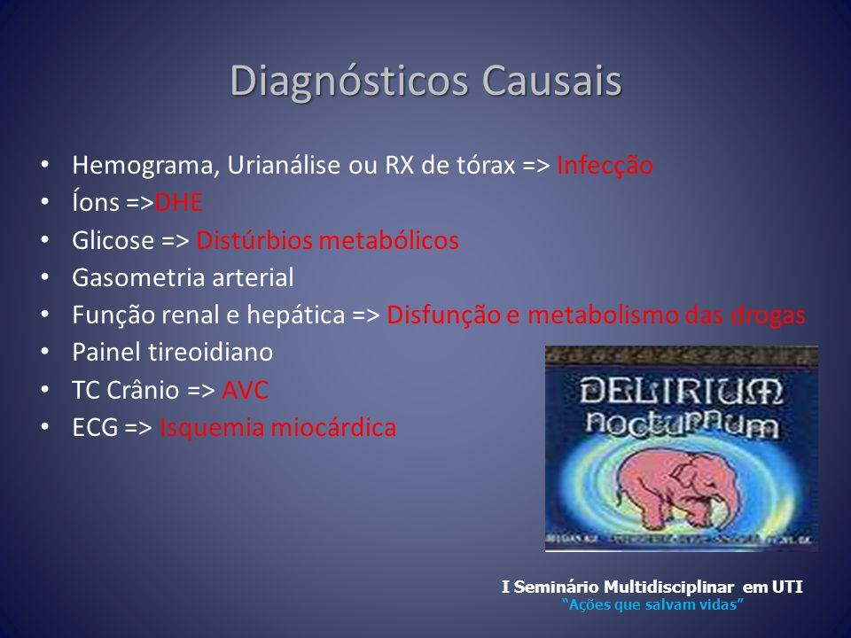 Diagnósticos Causais • Hemograma, Urianálise ou RX de tórax => Infecção • Íons =>DHE • Glicose => Distúrbios metabólicos • Gasometria arterial • Funçã