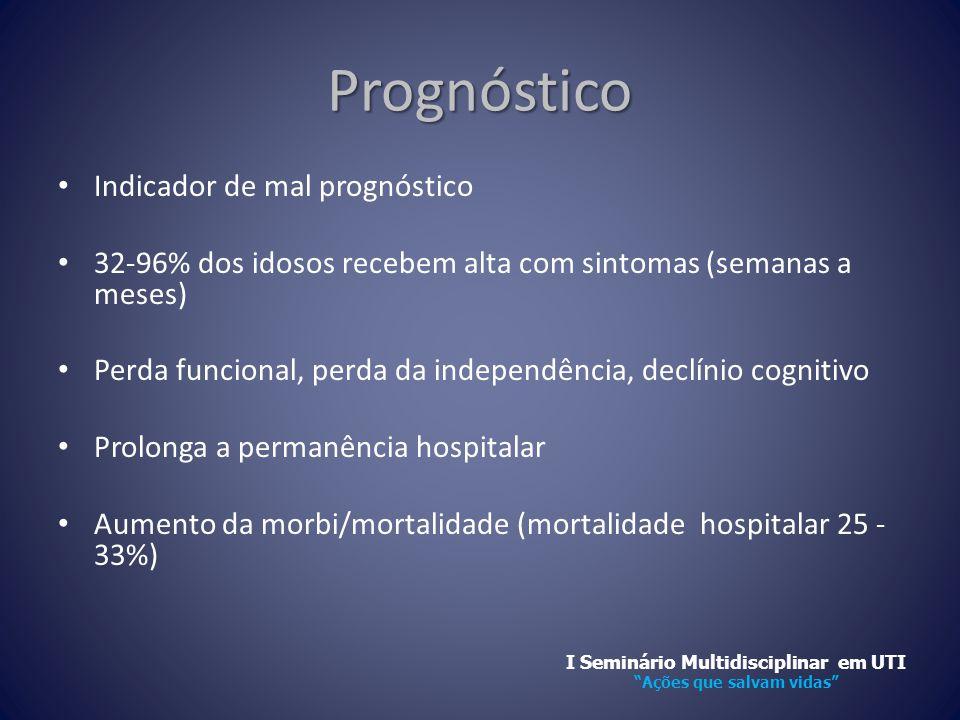 Prognóstico • Indicador de mal prognóstico • 32-96% dos idosos recebem alta com sintomas (semanas a meses) • Perda funcional, perda da independência,