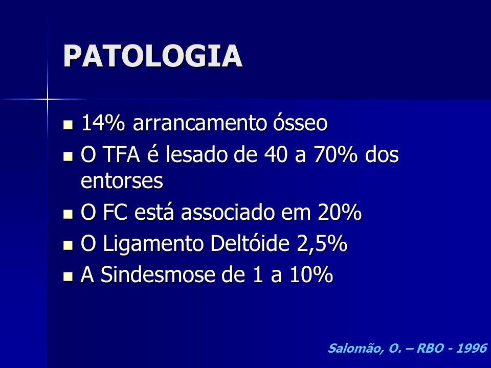 PATOLOGIA  14% arrancamento ósseo  O TFA é lesado de 40 a 70% dos entorses  O FC está associado em 20%  O Ligamento Deltóide 2,5%  A Sindesmose de 1 a 10% Salomão, O.