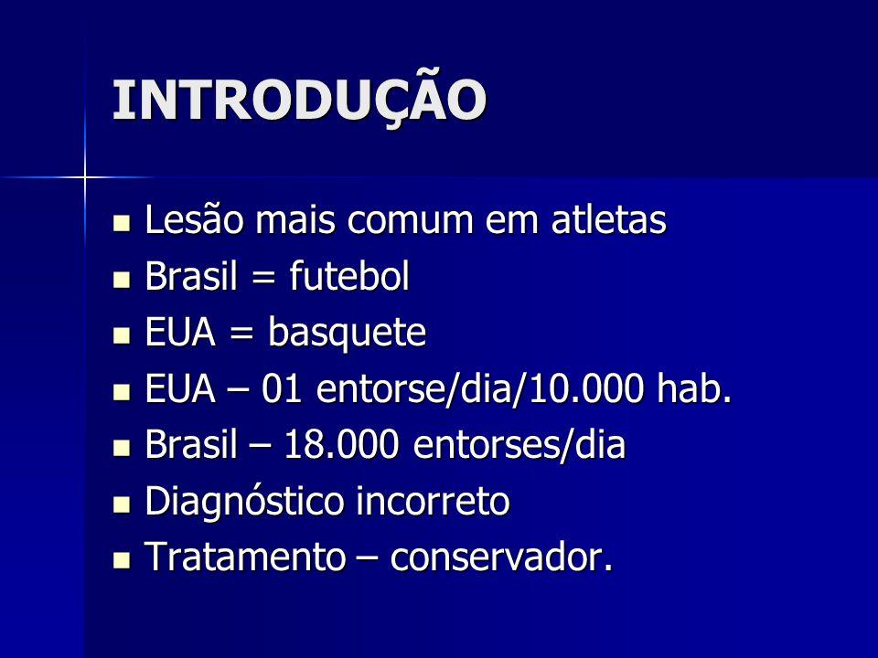 INTRODUÇÃO  Lesão mais comum em atletas  Brasil = futebol  EUA = basquete  EUA – 01 entorse/dia/10.000 hab.  Brasil – 18.000 entorses/dia  Diagn