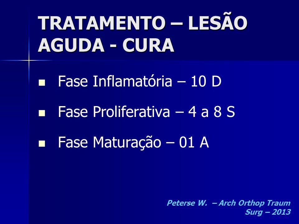 TRATAMENTO – LESÃO AGUDA - CURA   Fase Inflamatória – 10 D   Fase Proliferativa – 4 a 8 S   Fase Maturação – 01 A Peterse W. – Arch Orthop Traum