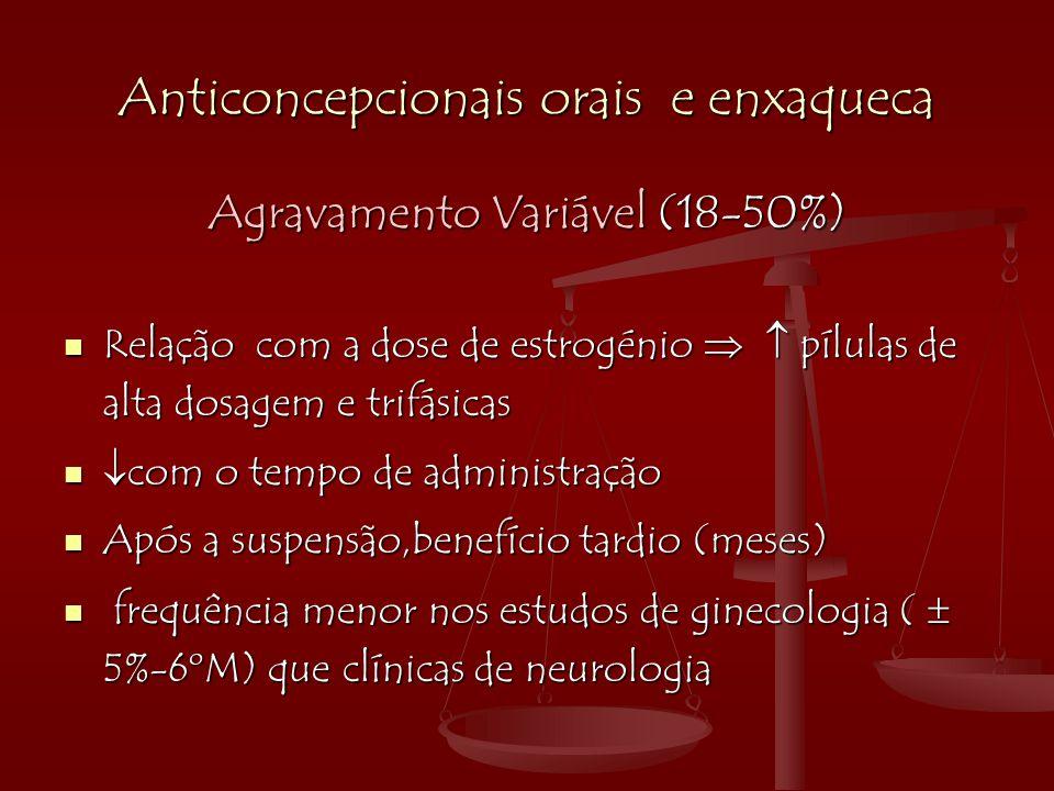 Anticoncepcionais orais e enxaqueca Agravamento Variável (18-50%)  Relação com a dose de estrogénio   pílulas de alta dosagem e trifásicas   com