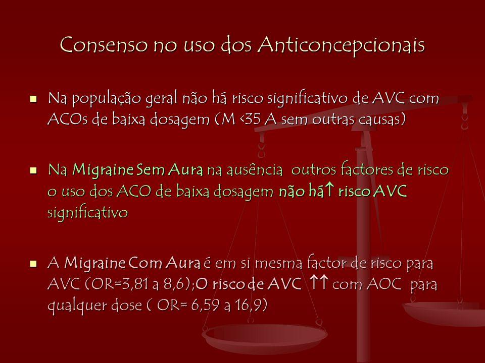 Consenso no uso dos Anticoncepcionais  Na população geral não há risco significativo de AVC com ACOs de baixa dosagem (M <35 A sem outras causas)  N