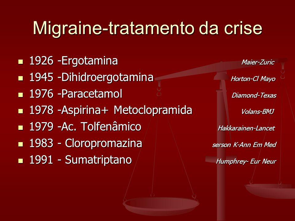 Migraine-tratamento da crise  1926 -Ergotamina Maier-Zuric  1945 -Dihidroergotamina Horton-Cl Mayo  1976 -Paracetamol Diamond-Texas  1978 -Aspirin